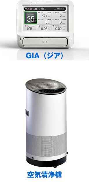 室内空気質測定ITセンサー